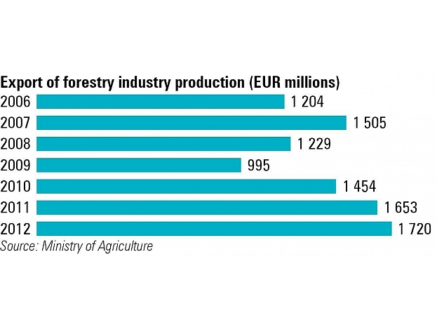 forest_industry_faces_new_challenges_en_koki1_1197x511