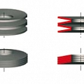 Disc springs, spring ordering and delivery according to catalog